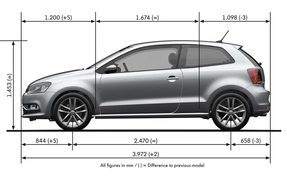 Photo proportion : Volkswagen Polo restylée